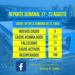 Reporte Semanal Covid-19 comuna de El Tabo