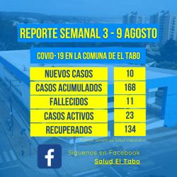 Reporte Semanal de Covid-19 en El Tabo